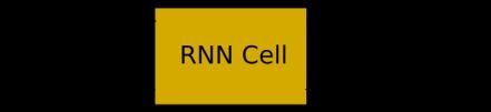 rnn_hidden
