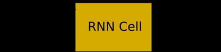 rnn_output