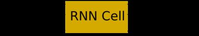 rnn_system