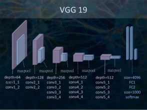 vgg19.png